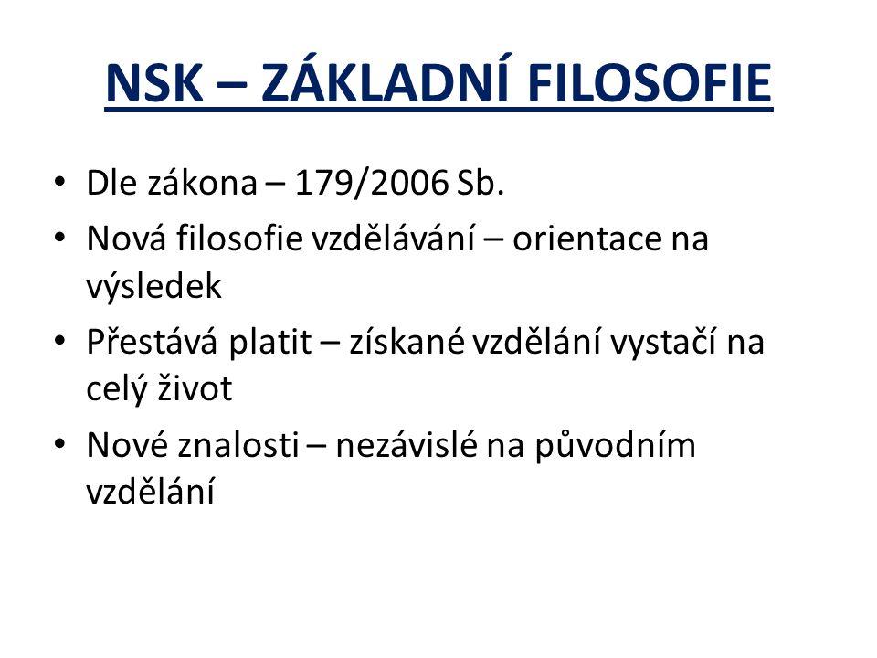 NSK – ZÁKLADNÍ FILOSOFIE Dle zákona – 179/2006 Sb.