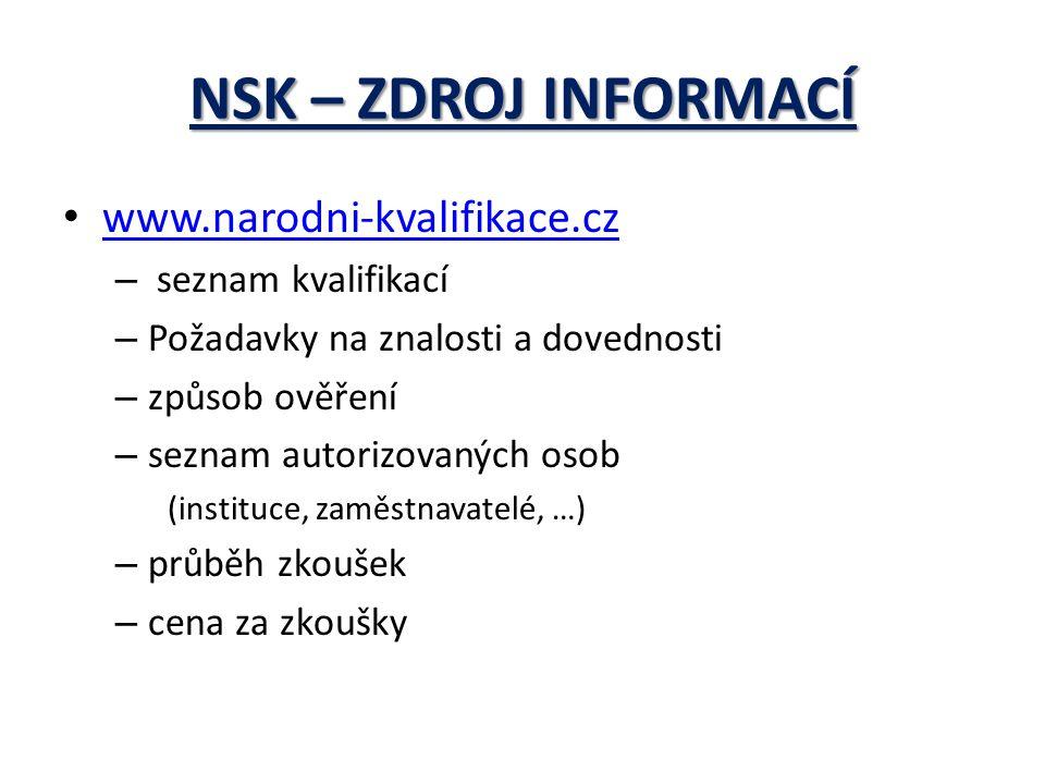 NSK – ZDROJ INFORMACÍ www.narodni-kvalifikace.cz – seznam kvalifikací – Požadavky na znalosti a dovednosti – způsob ověření – seznam autorizovaných os