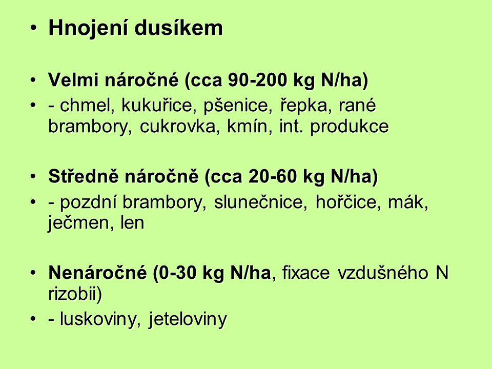 Hnojení dusíkemHnojení dusíkem Velmi náročné (cca 90-200 kg N/ha)Velmi náročné (cca 90-200 kg N/ha) - chmel, kukuřice, pšenice, řepka, rané brambory,