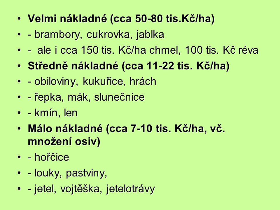 Na externí vstupy (červeně=dosud rentabilní)Na externí vstupy (červeně=dosud rentabilní) NáročnéNáročné - chmel, réva, cukrovka, brambory, slunečnice, řepka, pšenice, kmín- chmel, réva, cukrovka, brambory, slunečnice, řepka, pšenice, kmín StředněStředně - slad.
