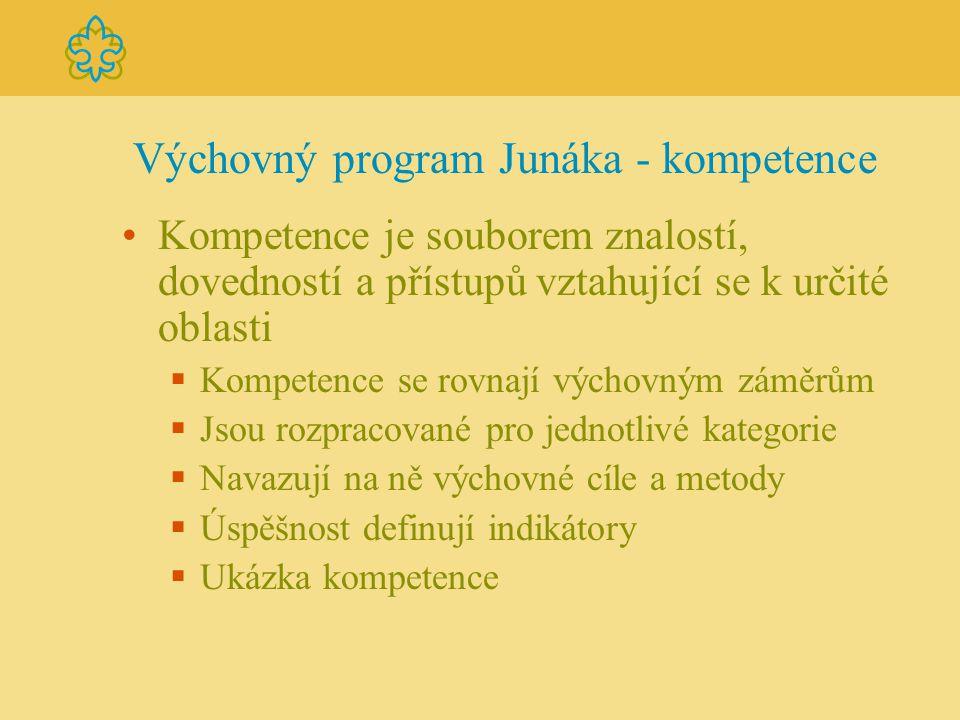 Výchovný program Junáka - kompetence Kompetence je souborem znalostí, dovedností a přístupů vztahující se k určité oblasti  Kompetence se rovnají výc