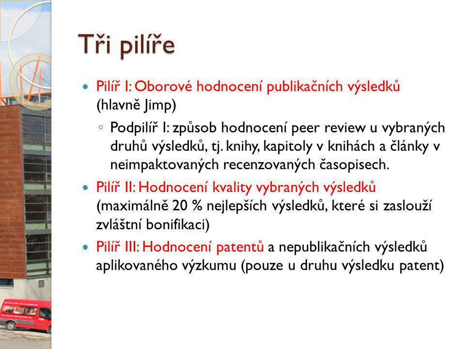 Tři pilíře Pilíř I: Oborové hodnocení publikačních výsledků (hlavně Jimp) ◦ Podpilíř I: způsob hodnocení peer review u vybraných druhů výsledků, tj.