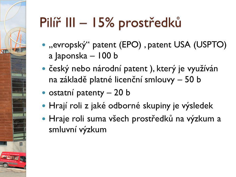 """Pilíř III – 15% prostředků """"evropský patent (EPO), patent USA (USPTO) a Japonska – 100 b český nebo národní patent ), který je využíván na základě platné licenční smlouvy – 50 b ostatní patenty – 20 b Hrají roli z jaké odborné skupiny je výsledek Hraje roli suma všech prostředků na výzkum a smluvní výzkum"""