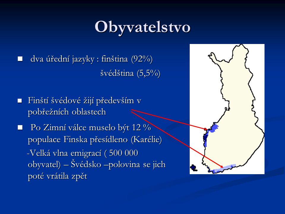 Obyvatelstvo dva úřední jazyky : finština (92%) dva úřední jazyky : finština (92%) švédština (5,5%) švédština (5,5%) Finští švédové žijí především v pobřežních oblastech Finští švédové žijí především v pobřežních oblastech Po Zimní válce muselo být 12 % populace Finska přesídleno (Karélie) Po Zimní válce muselo být 12 % populace Finska přesídleno (Karélie) -Velká vlna emigrací ( 500 000 obyvatel) – Švédsko –polovina se jich poté vrátila zpět -Velká vlna emigrací ( 500 000 obyvatel) – Švédsko –polovina se jich poté vrátila zpět