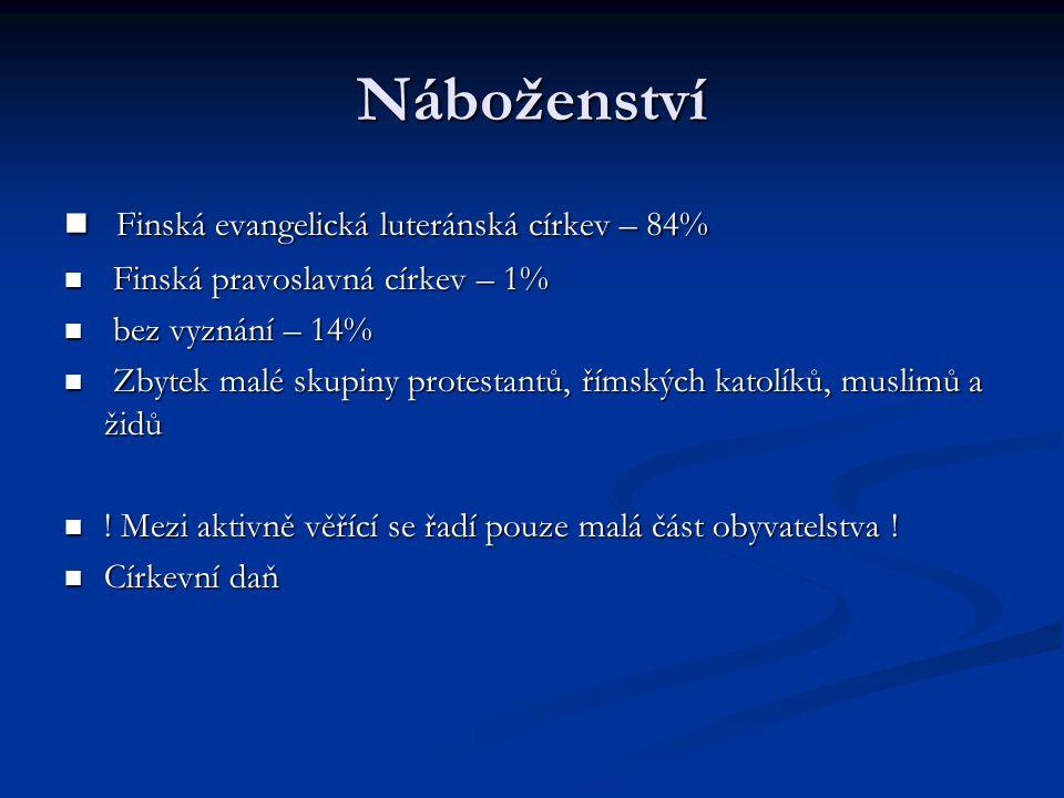 Náboženství Finská evangelická luteránská církev – 84% Finská evangelická luteránská církev – 84% Finská pravoslavná církev – 1% Finská pravoslavná církev – 1% bez vyznání – 14% bez vyznání – 14% Zbytek malé skupiny protestantů, římských katolíků, muslimů a židů Zbytek malé skupiny protestantů, římských katolíků, muslimů a židů .