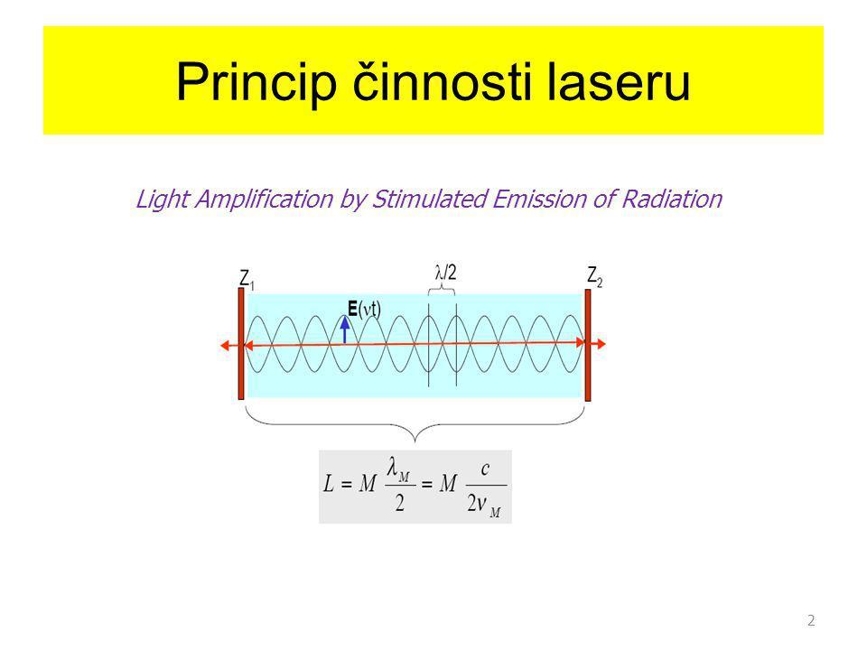 3 Princip činnosti laseru Princip činnosti interferometru