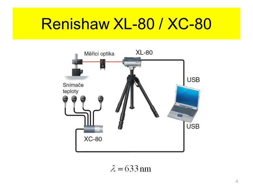 4 Renishaw XL-80 / XC-80