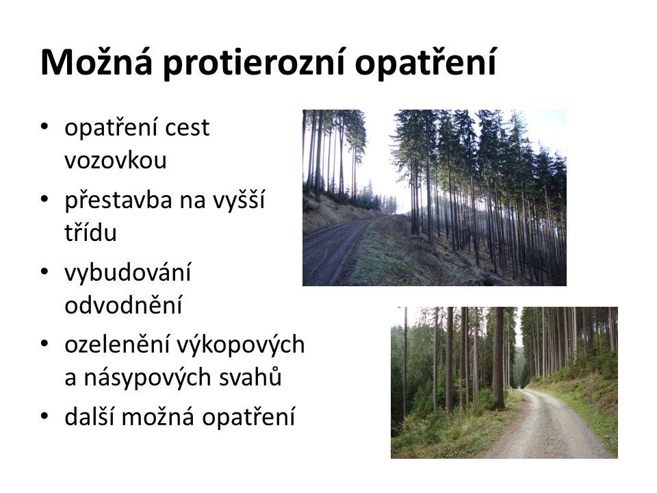 Metodika - modelové území LS Ostravice centrální část Moravskoslezských Beskyd flyšové území plocha 2120,09 ha lesnatost 93,83 %.