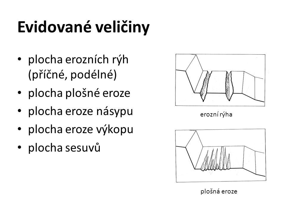 Evidované veličiny plocha erozních rýh (příčné, podélné) plocha plošné eroze plocha eroze násypu plocha eroze výkopu plocha sesuvů erozní rýha plošná