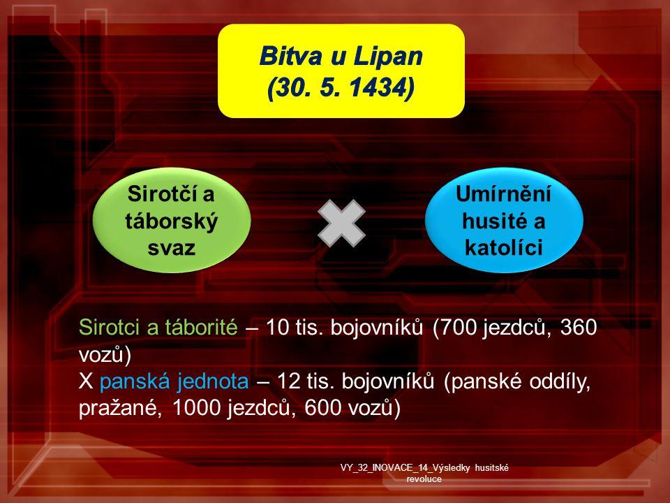 Sirotčí a táborský svaz Umírnění husité a katolíci Sirotci a táborité – 10 tis.
