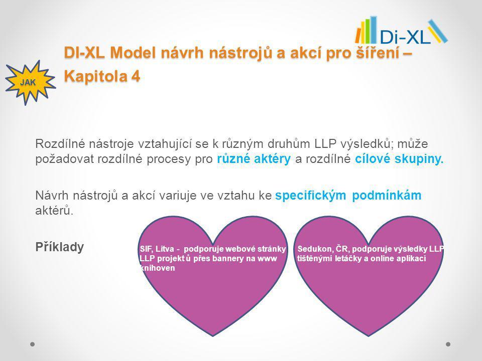 DI-XL Model návrh nástrojů a akcí pro šíření – Kapitola 4 Rozdílné nástroje vztahující se k různým druhům LLP výsledků; může požadovat rozdílné procesy pro různé aktéry a rozdílné cílové skupiny.