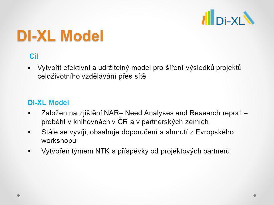DI-XL Model Cíl DI-XL Model  Založen na zjištění NAR– Need Analyses and Research report – proběhl v knihovnách v ČR a v partnerských zemích  Stále se vyvíjí; obsahuje doporučení a shrnutí z Evropského workshopu  Vytvořen týmem NTK s příspěvky od projektových partnerů  Vytvořit efektivní a udržitelný model pro šíření výsledků projektů celoživotního vzdělávání přes sítě