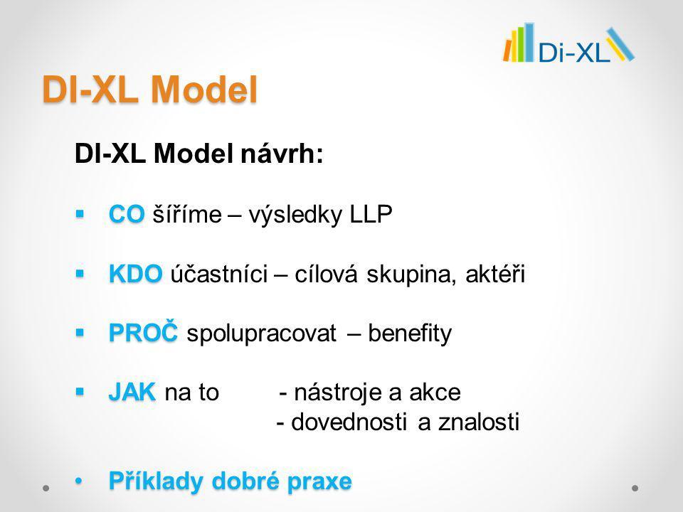 DI-XL Model DI-XL Model návrh:  CO  CO šíříme – výsledky LLP  KDO  KDO účastníci – cílová skupina, aktéři  PROČ  PROČ spolupracovat – benefity  JAK  JAK na to- nástroje a akce - dovednosti a znalosti Příklady dobré praxePříklady dobré praxe