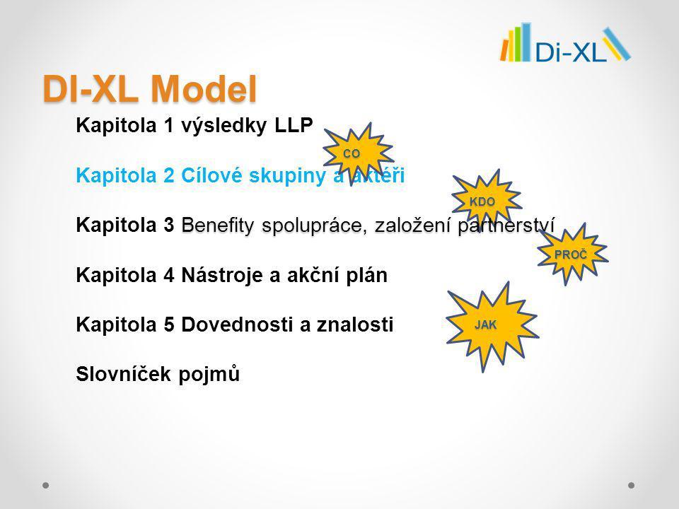 DI-XL Model definování aktérů a cílových skupin pro výsledky LLP – Kapitola 2 Hlavní aktéři jsou knihovny a LLP organizace.