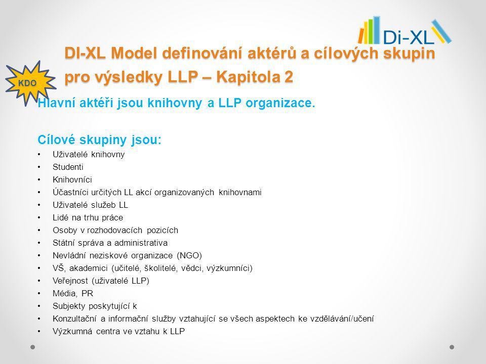DI-XL Model Kapitola 1 výsledky LLP Kapitola 2 Cílové skupiny a aktéři Kapitola 3 Benefity spolupráce, založení partnerství Kapitola 4 Nástroje a akční plán Kapitola 5 Dovednosti a znalosti Slovníček pojmů KDO PROČ JAK CO CO
