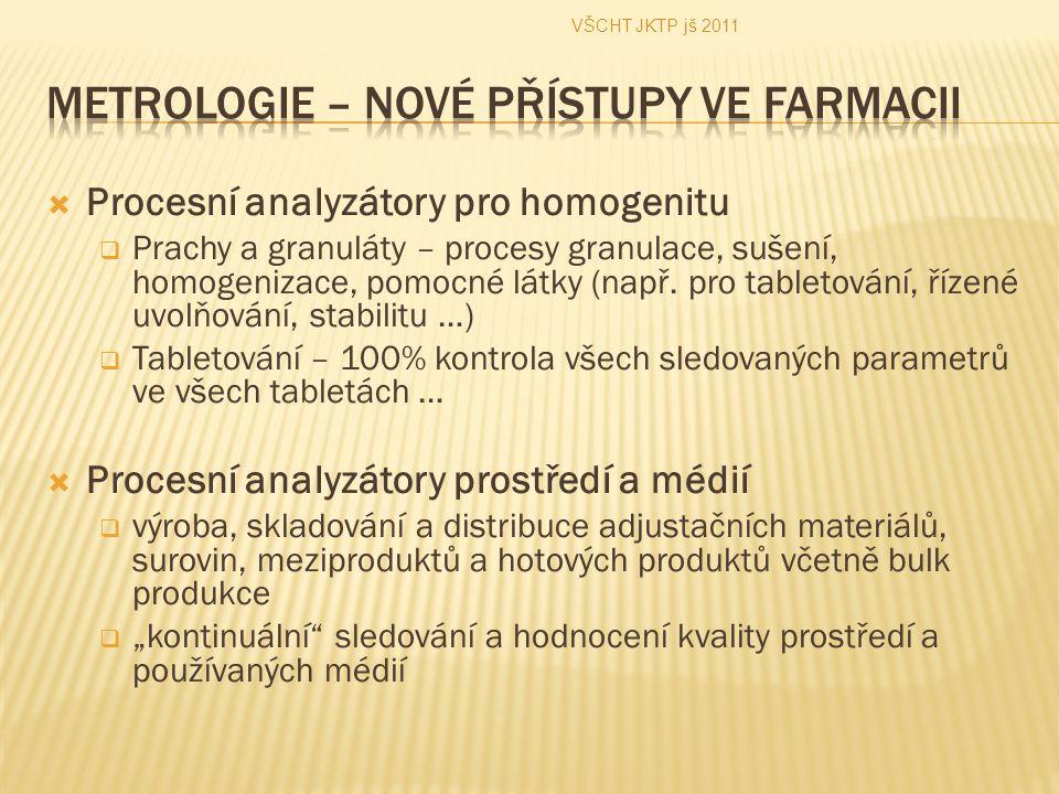  Procesní analyzátory pro homogenitu  Prachy a granuláty – procesy granulace, sušení, homogenizace, pomocné látky (např. pro tabletování, řízené uvo