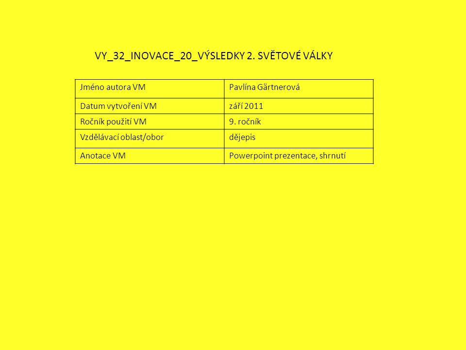 Jméno autora VMPavlína Gärtnerová Datum vytvoření VMzáří 2011 Ročník použití VM9.