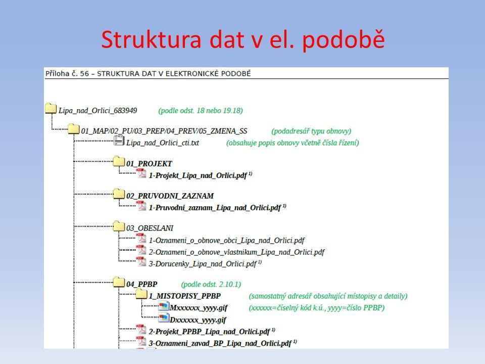 Struktura dat v el. podobě