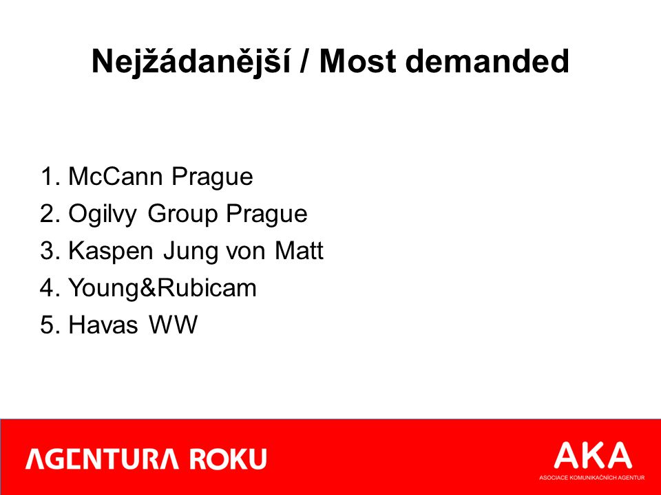 Nejžádanější / Most demanded 1. McCann Prague 2. Ogilvy Group Prague 3.