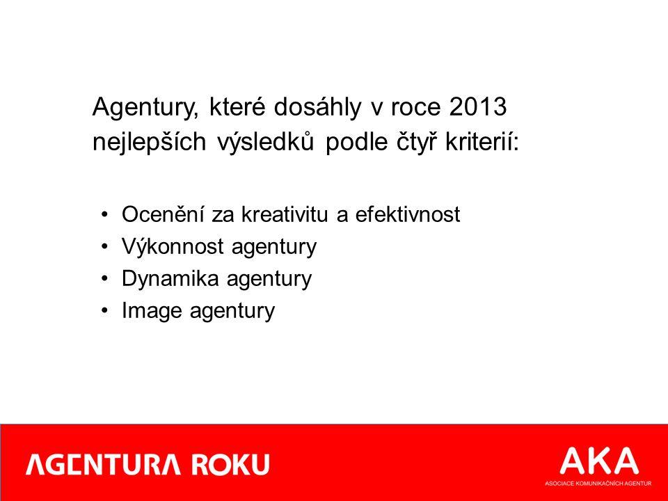 Agentury, které dosáhly v roce 2013 nejlepších výsledků podle čtyř kriterií: Ocenění za kreativitu a efektivnost Výkonnost agentury Dynamika agentury