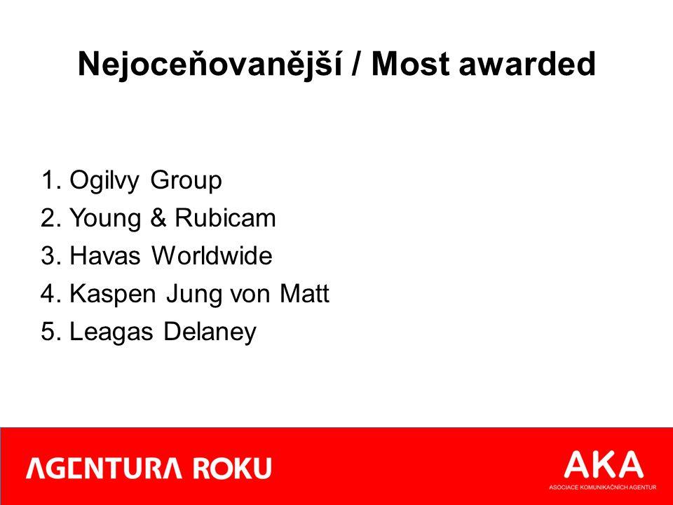 Nejoceňovanější / Most awarded 1. Ogilvy Group 2. Young & Rubicam 3. Havas Worldwide 4. Kaspen Jung von Matt 5. Leagas Delaney