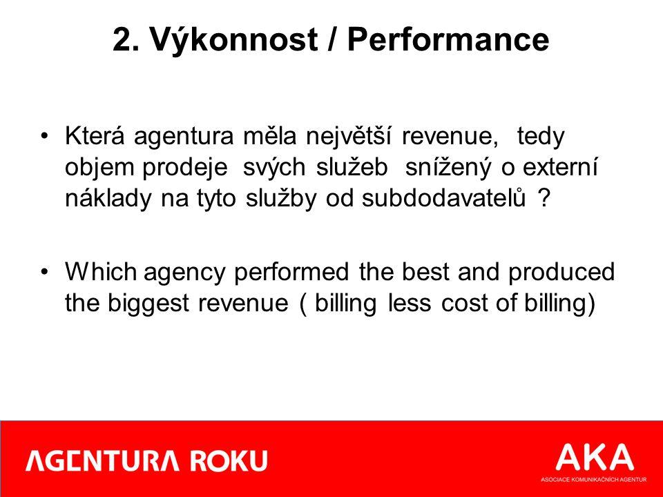 2. Výkonnost / Performance Která agentura měla největší revenue, tedy objem prodeje svých služeb snížený o externí náklady na tyto služby od subdodava