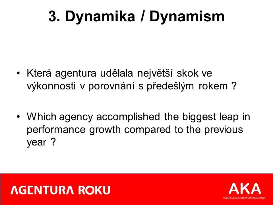 3. Dynamika / Dynamism Která agentura udělala největší skok ve výkonnosti v porovnání s předešlým rokem ? Which agency accomplished the biggest leap i