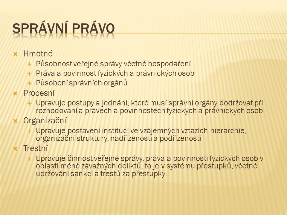  Správa území  Správa věcí (veřejného sektoru – např.