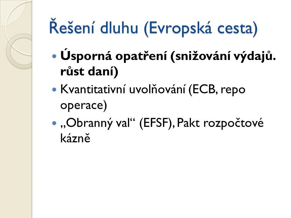Řešení dluhu (Evropská cesta) Úsporná opatření (snižování výdajů.