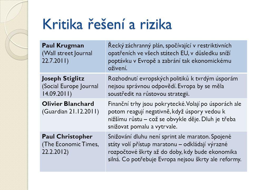 Kritika řešení a rizika Paul Krugman (Wall street Journal 22.7.2011)  Řecký záchranný plán, spočívající v restriktivních opatřeních ve všech státech EU, v důsledku sníží poptávku v Evropě a zabrání tak ekonomickému oživení.