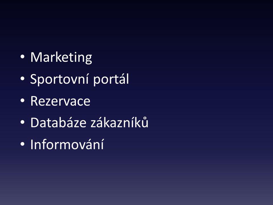 Marketing Sportovní portál Rezervace Databáze zákazníků Informování