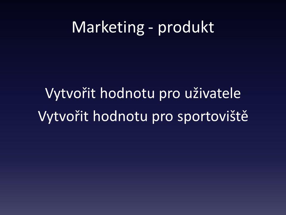 Marketing - produkt Vytvořit hodnotu pro uživatele Vytvořit hodnotu pro sportoviště