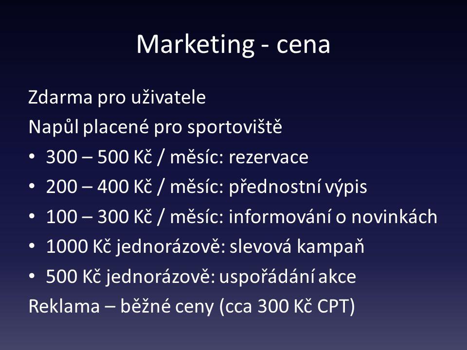Marketing - cena Zdarma pro uživatele Napůl placené pro sportoviště 300 – 500 Kč / měsíc: rezervace 200 – 400 Kč / měsíc: přednostní výpis 100 – 300 Kč / měsíc: informování o novinkách 1000 Kč jednorázově: slevová kampaň 500 Kč jednorázově: uspořádání akce Reklama – běžné ceny (cca 300 Kč CPT)