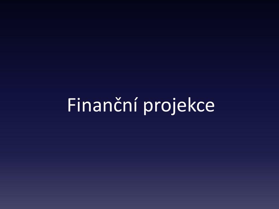 Finanční projekce