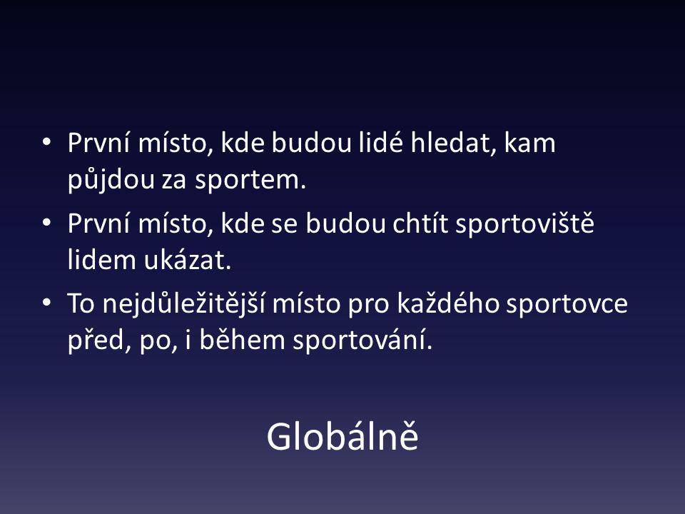 Globálně První místo, kde budou lidé hledat, kam půjdou za sportem.