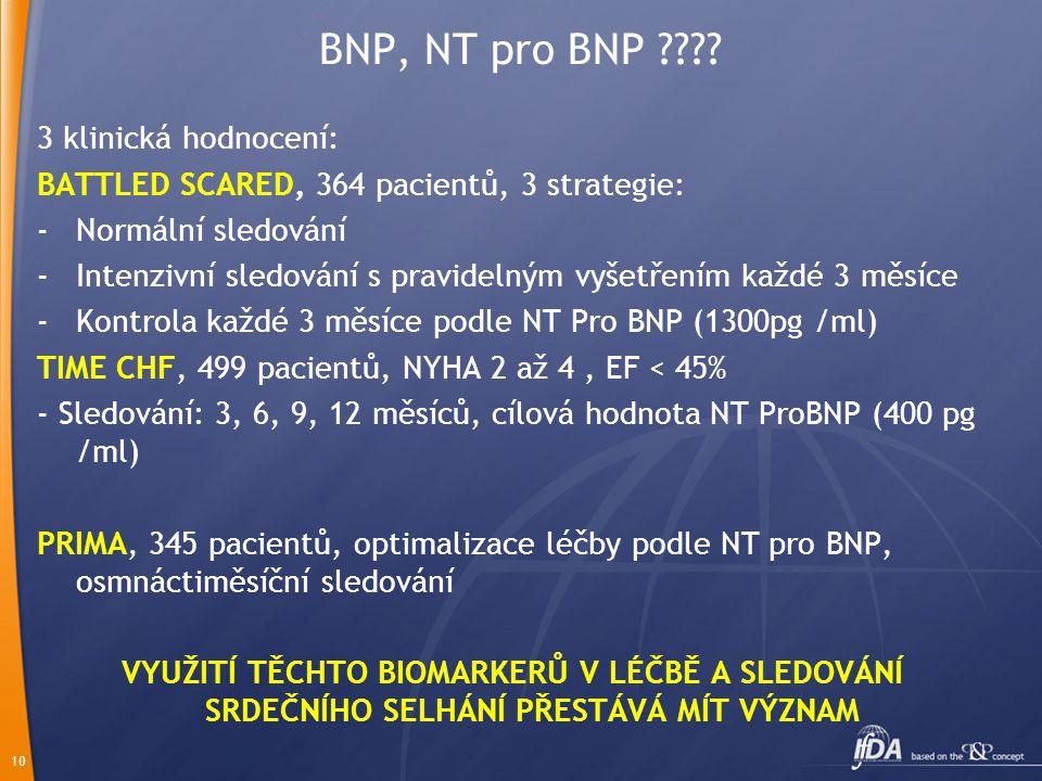 10 BNP, NT pro BNP ???? 3 klinická hodnocení: BATTLED SCARED, 364 pacientů, 3 strategie: -Normální sledování -Intenzivní sledování s pravidelným vyšet
