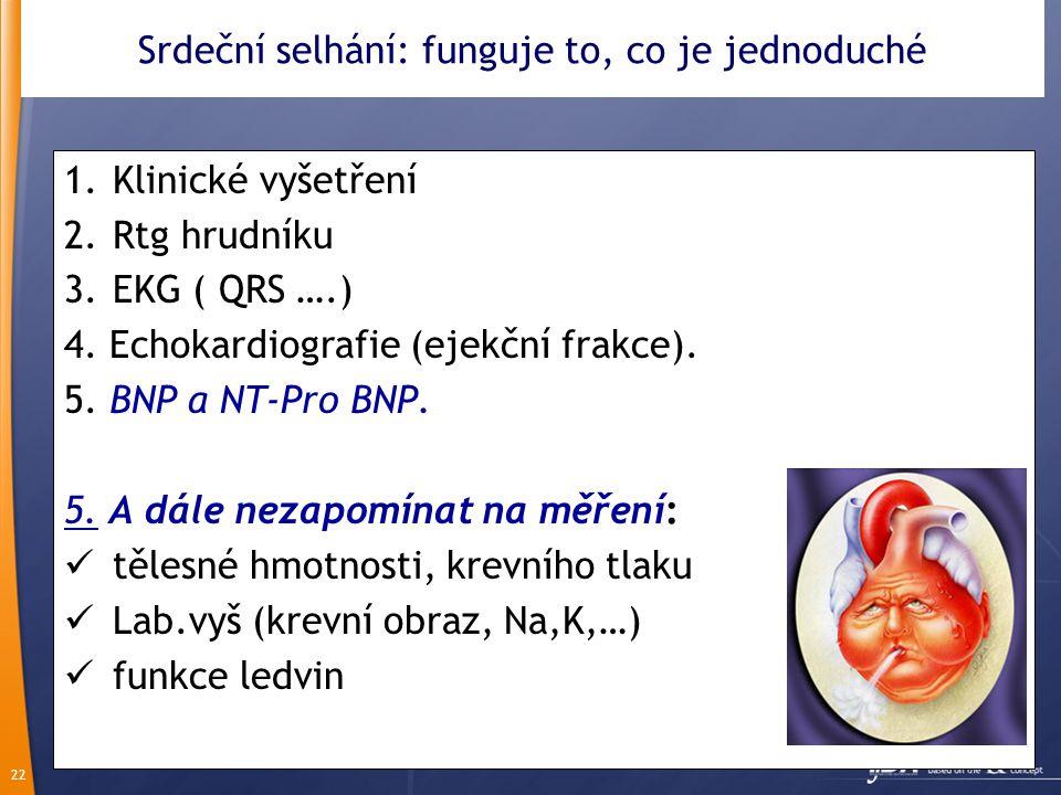 22 Srdeční selhání: funguje to, co je jednoduché 1.Klinické vyšetření 2.Rtg hrudníku 3.EKG ( QRS ….) 4. Echokardiografie (ejekční frakce). 5. BNP a NT