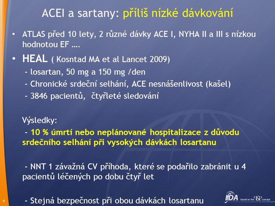 6 ACEI a sartany: příliš nízké dávkování ATLAS před 10 lety, 2 různé dávky ACE I, NYHA II a III s nízkou hodnotou EF …. HEAL ( Kosntad MA et al Lancet