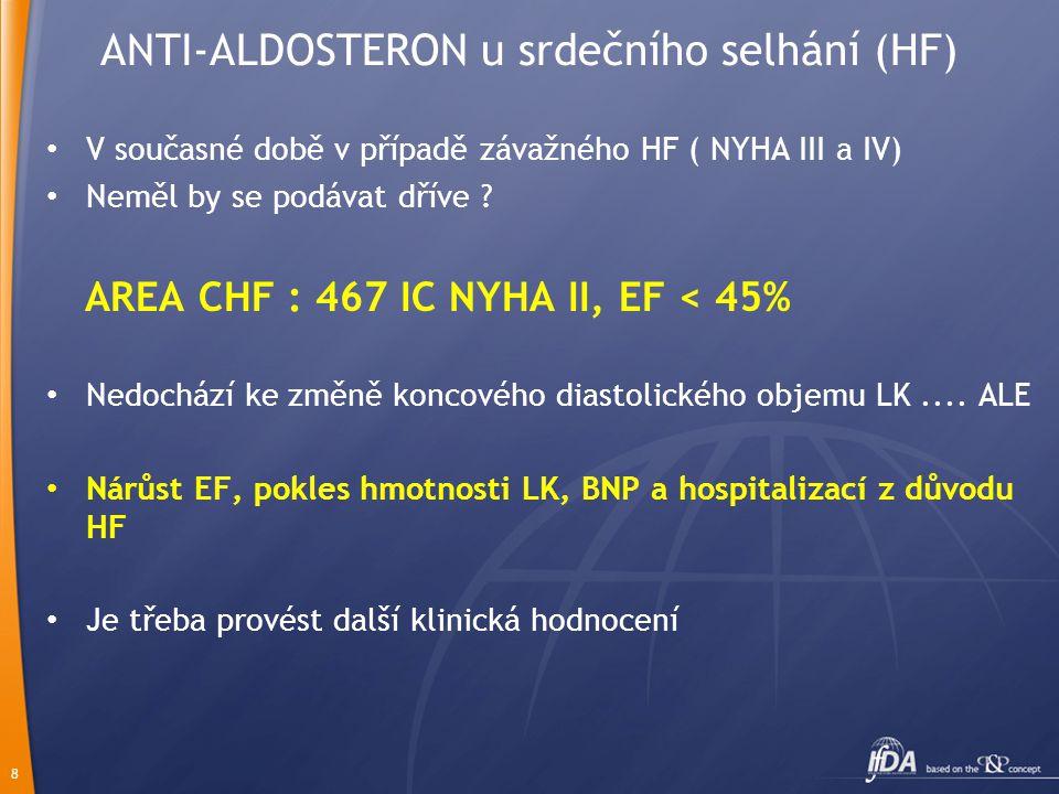 8 ANTI-ALDOSTERON u srdečního selhání (HF) V současné době v případě závažného HF ( NYHA III a IV) Neměl by se podávat dříve ? AREA CHF : 467 IC NYHA