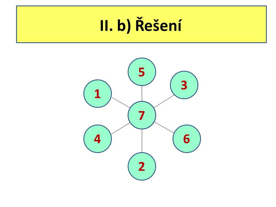 II. b) Řešení 1 64 2 3 5 7