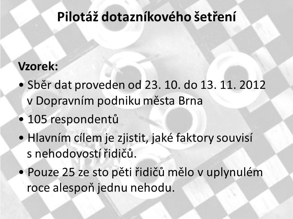 Vzorek: Sběr dat proveden od 23. 10. do 13. 11. 2012 v Dopravním podniku města Brna 105 respondentů Hlavním cílem je zjistit, jaké faktory souvisí s n