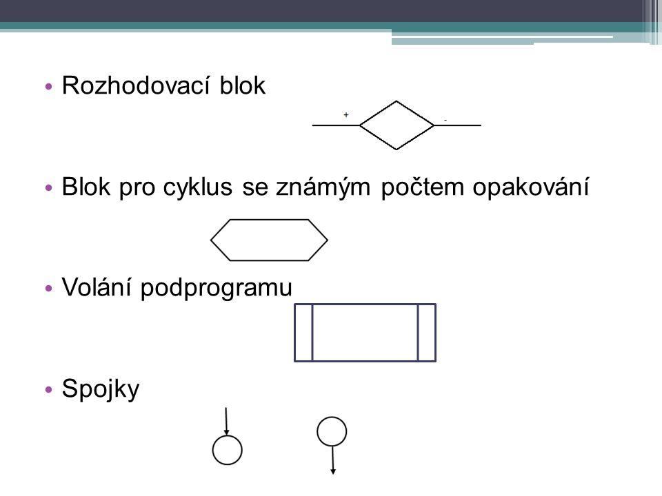 Nástroje pro kreslení VD Šablony Microsoft Word Vložení/Obrazce/Vývojové diagramy Diagram Designer
