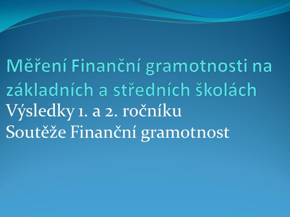 Výsledky 1. a 2. ročníku Soutěže Finanční gramotnost