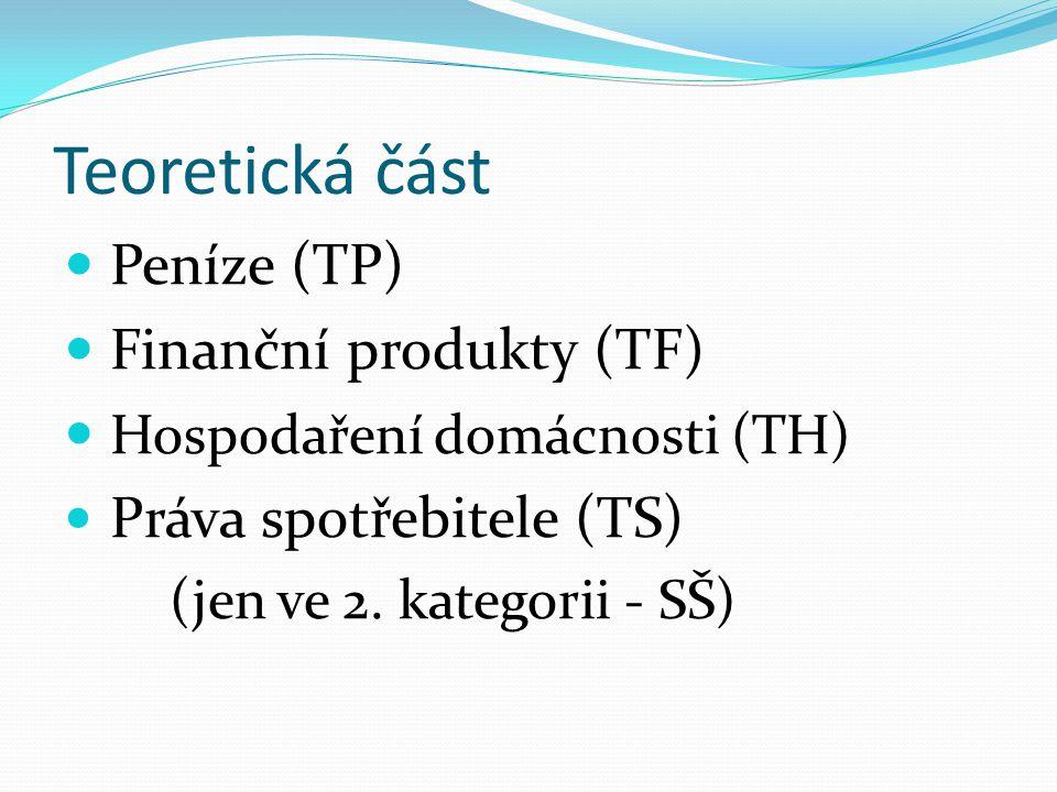 Teoretická část Peníze (TP) Finanční produkty (TF) Hospodaření domácnosti (TH) Práva spotřebitele (TS) (jen ve 2. kategorii - SŠ)