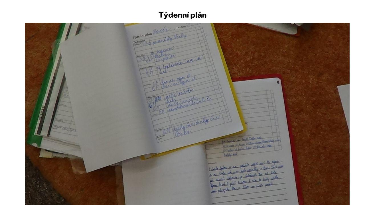 Týdenní plán