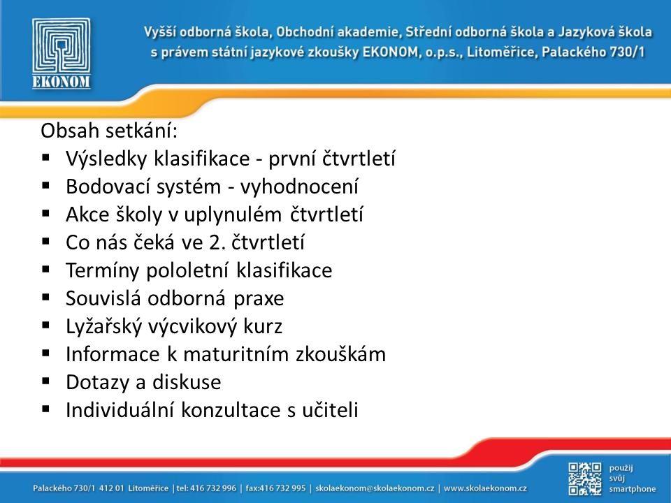 Obsah setkání:  Výsledky klasifikace - první čtvrtletí  Bodovací systém - vyhodnocení  Akce školy v uplynulém čtvrtletí  Co nás čeká ve 2. čtvrtle
