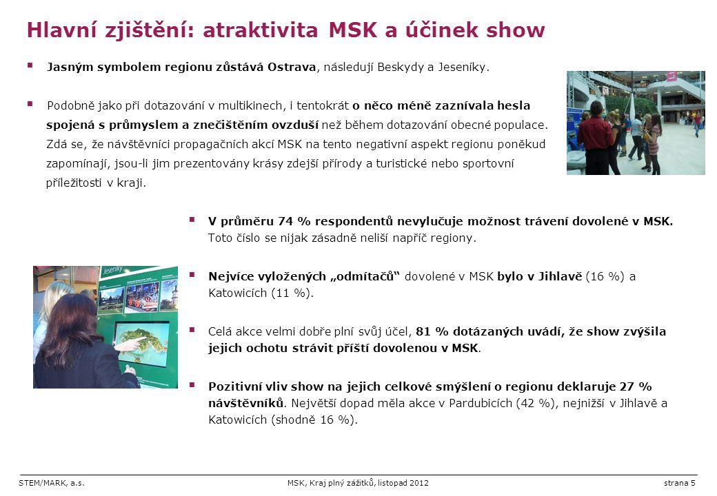 STEM/MARK, a.s.MSK, Kraj plný zážitků, listopad 2012strana 16 Show zvyšuje pravděpodobnost návštěvy MSK, nemá ale velký vliv na celkové smýšlení o regionu
