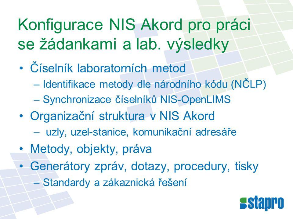 Číselník laboratorních metod –Identifikace metody dle národního kódu (NČLP) –Synchronizace číselníků NIS-OpenLIMS Organizační struktura v NIS Akord – uzly, uzel-stanice, komunikační adresáře Metody, objekty, práva Generátory zpráv, dotazy, procedury, tisky –Standardy a zákaznická řešení Konfigurace NIS Akord pro práci se žádankami a lab.