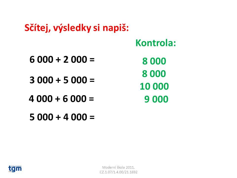 Moderní škola 2011, CZ.1.07/1.4.00/21.1692 Sčítej, výsledky si napiš: 6 000 + 2 000 = 3 000 + 5 000 = 4 000 + 6 000 = 5 000 + 4 000 = Kontrola: 8 000 10 000 9 000