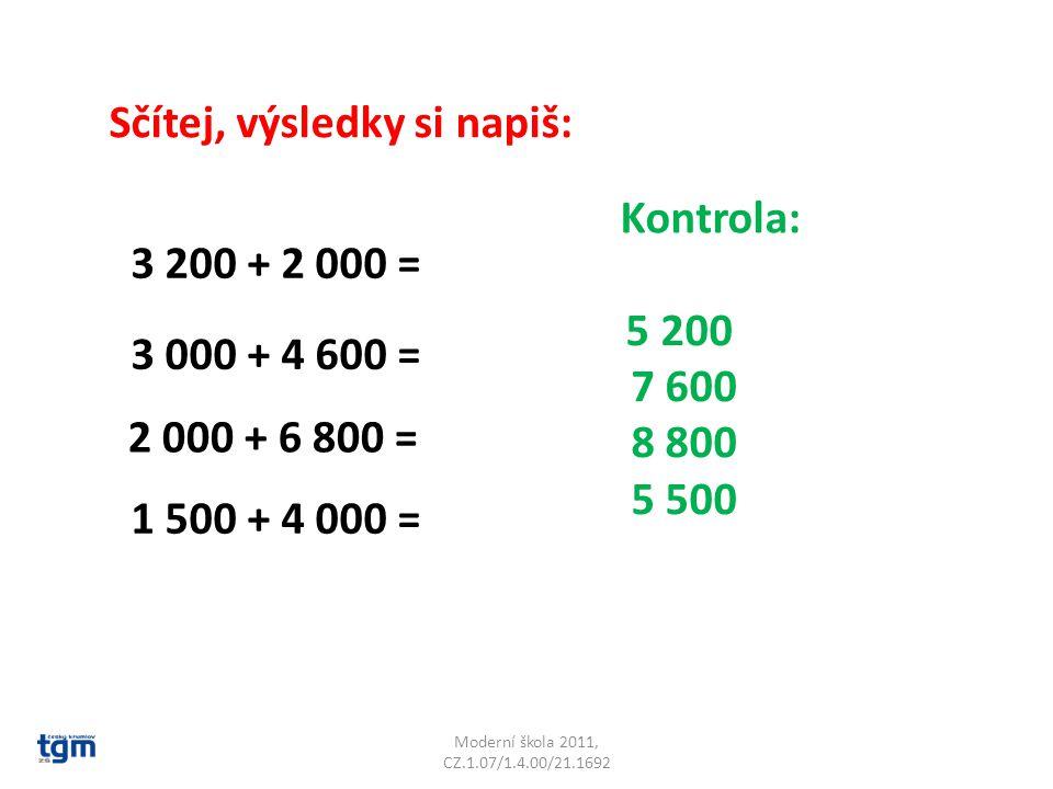 Moderní škola 2011, CZ.1.07/1.4.00/21.1692 Sčítej, výsledky si napiš: 3 200 + 2 000 = 3 000 + 4 600 = 2 000 + 6 800 = 1 500 + 4 000 = Kontrola: 5 200 7 600 8 800 5 500